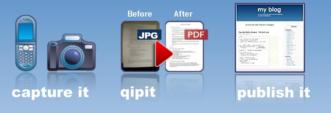 Das Funktionsprinzip von qipit (Grafik: qipit.com)