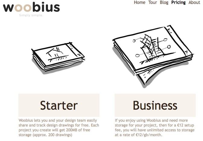 Screenshot der Woobius-Website