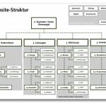 website-struktur-architekturbuero-beisspiel-eric-sturm-berlin