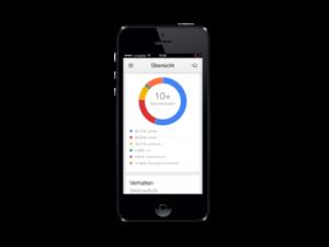 Die neue Google Analytics-App für iPad und iPhone