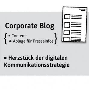 Ein Corporate Blog als Herzstück der Kommunikationsstrategie (Ausschnitt Infografik)