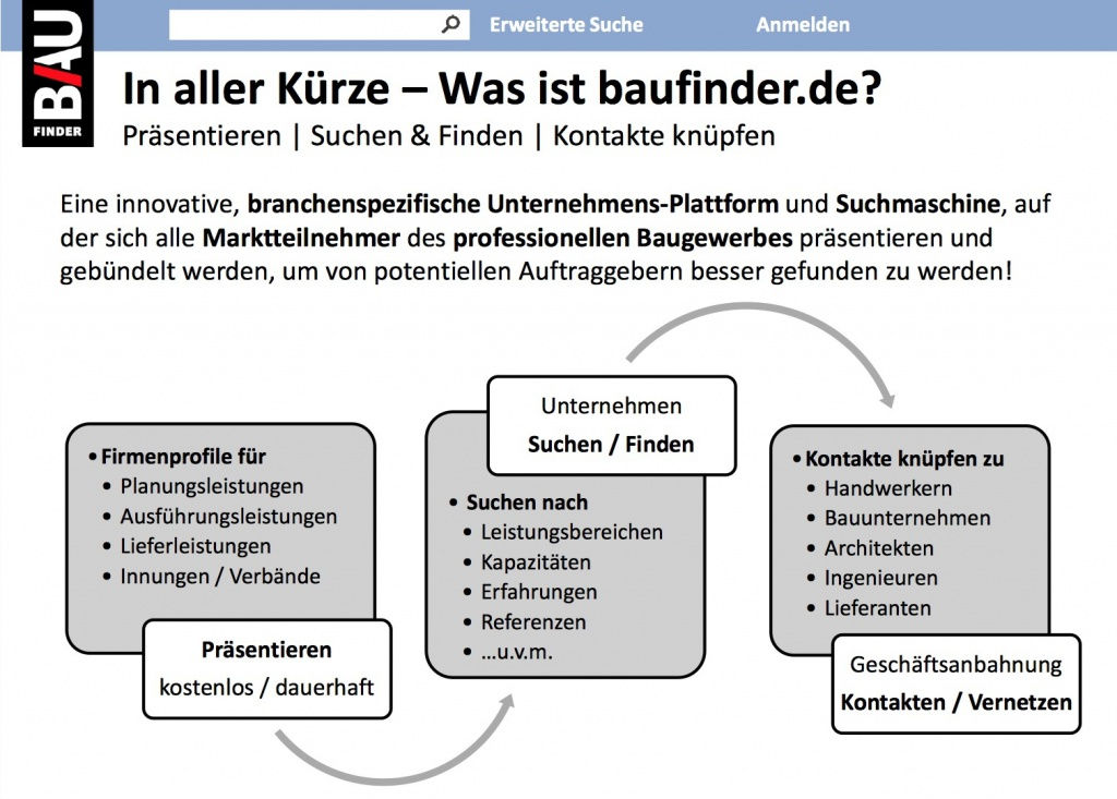 baufinder.de – Die Visitenkarte für Bauprofis im Web