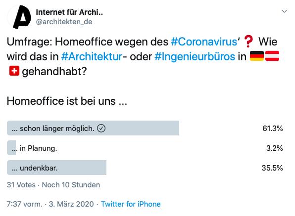 """Kurze Umfrage via Twitter zum Umgang mit dem Thema """"Homeoffice"""" in Architekturbüros (Screenshot: twitter.com/architekten_de)"""