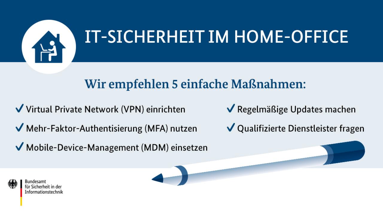 Fünf Maßnahmen für mehr IT-Sicherheit im Home-Office (Grafik: Bundesamt für Sicherheit in der Informationstechnik)
